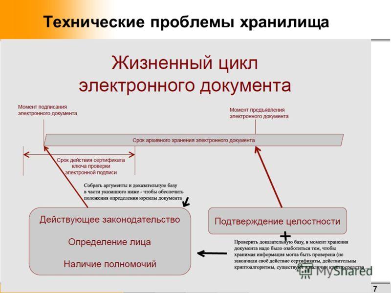 w w w. a l a d d i n – r d. r u Технические проблемы хранилища 7