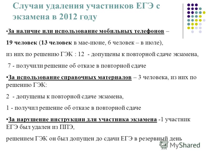 Случаи удаления участников ЕГЭ с экзамена в 2012 году За наличие или использование мобильных телефонов – 19 человек (13 человек в мае-июне, 6 человек – в июле), из них по решению ГЭК : 12 - допущены к повторной сдаче экзамена, 7 - получили решение об