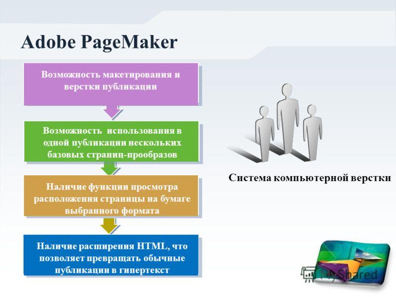 Adobe PageMaker Возможность макетирования и верстки публикации Возможность использования в одной публикации нескольких базовых страниц-прообразов Наличие функции просмотра расположения страницы на бумаге выбранного формата Наличие расширения НТМL, чт