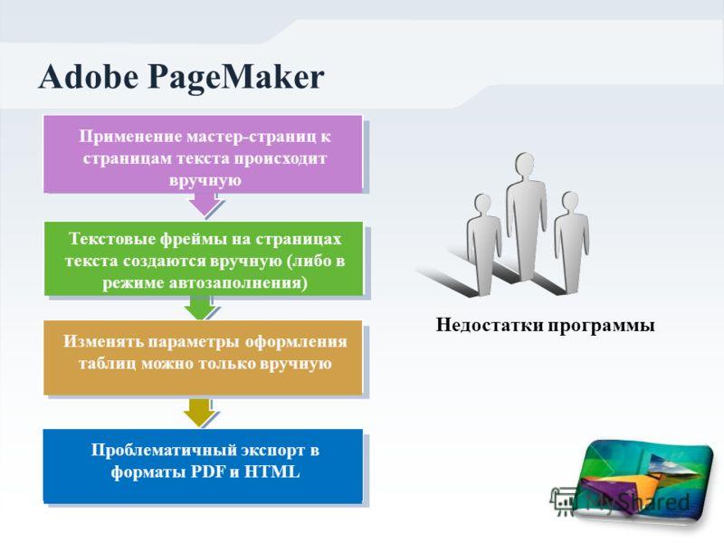 Adobe PageMaker Применение мастер-страниц к страницам текста происходит вручную Текстовые фреймы на страницах текста создаются вручную (либо в режиме автозаполнения) Изменять параметры оформления таблиц можно только вручную Проблематичный экспорт в ф
