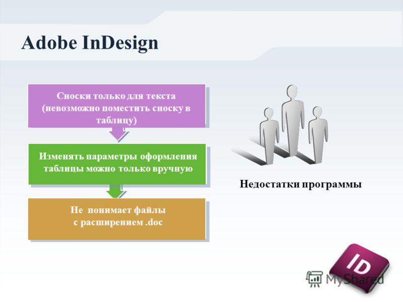 Adobe InDesign Сноски только для текста (невозможно поместить сноску в таблицу) Изменять параметры оформления таблицы можно только вручную Не понимает файлы с расширением.doc Недостатки программы