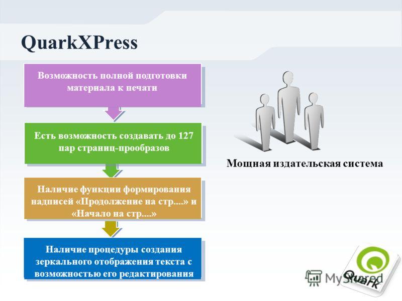 QuarkXPress Возможность полной подготовки материала к печати Есть возможность создавать до 127 пар страниц-прообразов Наличие функции формирования надписей «Продолжение на стр....» и «Начало на стр....» Наличие процедуры создания зеркального отображе