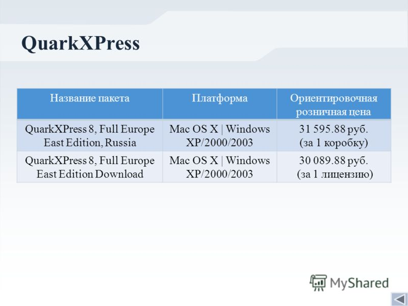 QuarkXPress Название пакетаПлатформаОриентировочная розничная цена QuarkXPress 8, Full Europe East Edition, Russia Mac OS X | Windows XP/2000/2003 31 595.88 руб. (за 1 коробку) QuarkXPress 8, Full Europe East Edition Download Mac OS X | Windows XP/20