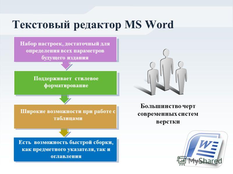 Текстовый редактор MS Word Большинство черт современных систем верстки Набор настроек, достаточный для определения всех параметров будущего издания Поддерживает стилевое форматирование Широкие возможности при работе с таблицами Есть возможность быстр