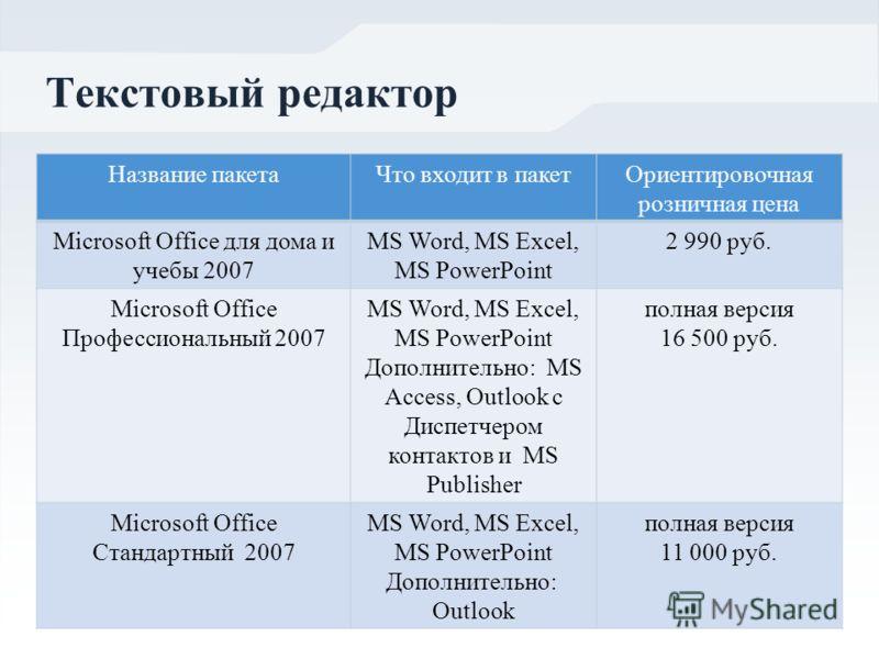 Текстовый редактор Название пакетаЧто входит в пакетОриентировочная розничная цена Microsoft Office для дома и учебы 2007 MS Word, MS Excel, MS PowerPoint 2 990 руб. Microsoft Office Профессиональный 2007 MS Word, MS Excel, MS PowerPoint Дополнительн