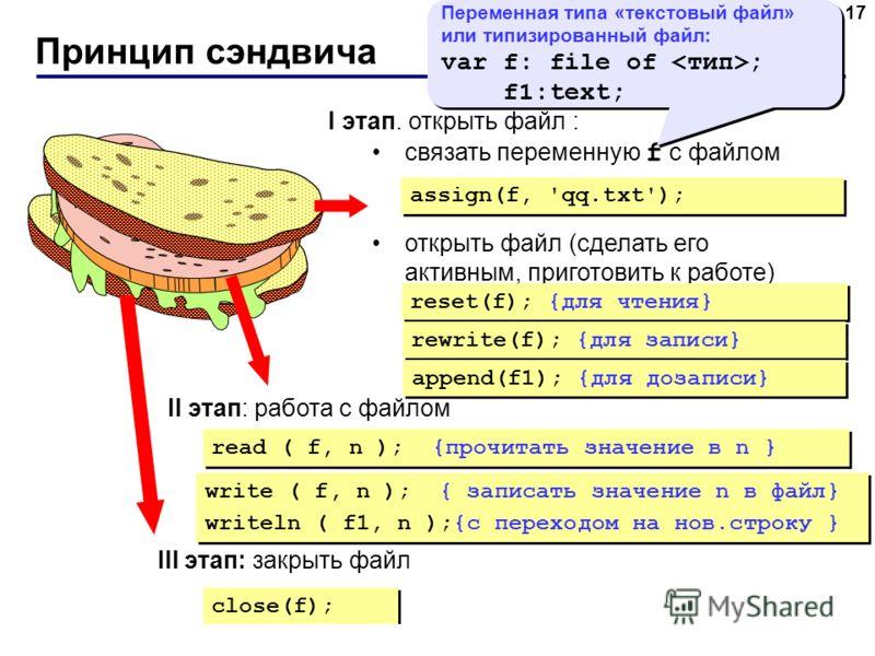 Принцип сэндвича 17 I этап. открыть файл : связать переменную f с файлом открыть файл (сделать его активным, приготовить к работе) assign(f, 'qq.txt'); reset(f); {для чтения} rewrite(f); {для записи} II этап: работа с файлом Переменная типа «текстовы