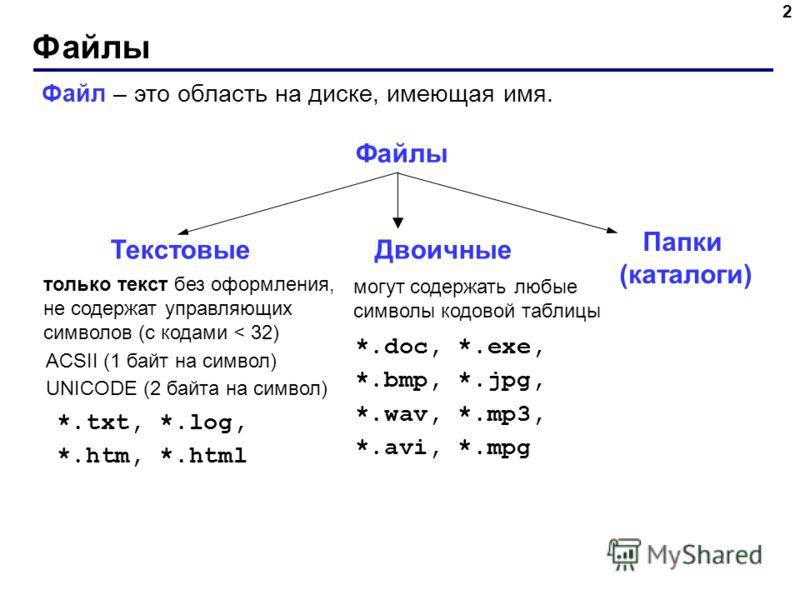 Файлы 2 Файл – это область на диске, имеющая имя. Файлы только текст без оформления, не содержат управляющих символов (с кодами < 32) ACSII (1 байт на символ) UNICODE (2 байта на символ) *.txt, *.log, *.htm, *.html могут содержать любые символы кодов