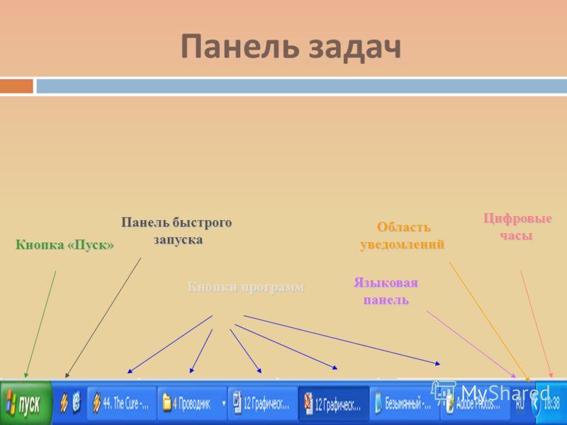 Панель задач Кнопка «Пуск» Панель быстрого запуска Кнопки программ Языковая панель Область уведомлений Цифровые часы