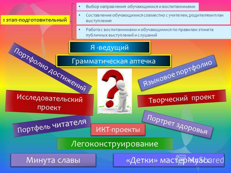 ИКТ-проекты Творческий