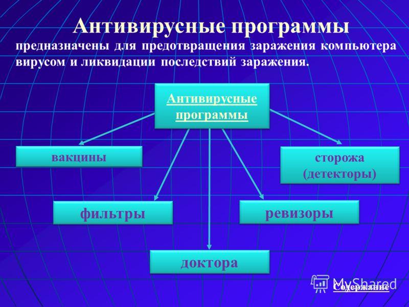 Антивирусные программы предназначены для предотвращения заражения компьютера вирусом и ликвидации последствий заражения. сторожа (детекторы) ревизоры фильтры вакцины доктора Антивирусные программы Антивирусные программы Содержание