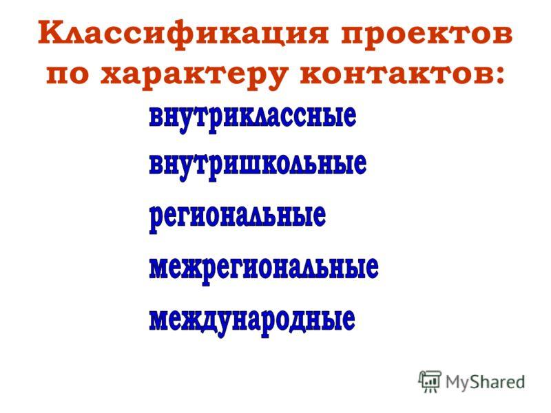 Классификация проектов по характеру контактов: