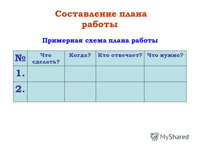 Составление плана работы Примерная схема плана работы Что сделать? Когда?Кто отвечает?Что нужно? 1. 2.