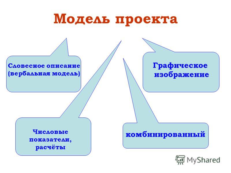 Модель проекта Словесное описание (вербальная модель) Графическое изображение Числовые показатели, расчёты комбинированный