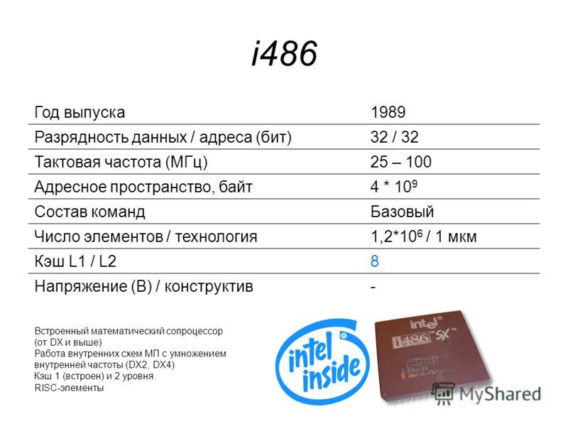 i486 Год выпуска1989 Разрядность данных / адреса (бит)32 / 32 Тактовая частота (МГц)25 – 100 Адресное пространство, байт4 * 10 9 Состав командБазовый Число элементов / технология1,2*10 6 / 1 мкм Кэш L1 / L28 Напряжение (В) / конструктив- Встроенный м