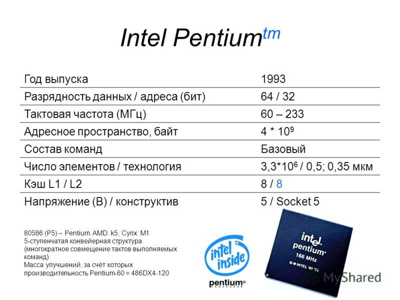 Intel Pentium tm Год выпуска1993 Разрядность данных / адреса (бит)64 / 32 Тактовая частота (МГц)60 – 233 Адресное пространство, байт4 * 10 9 Состав командБазовый Число элементов / технология3,3*10 6 / 0,5; 0,35 мкм Кэш L1 / L28 / 8 Напряжение (В) / к