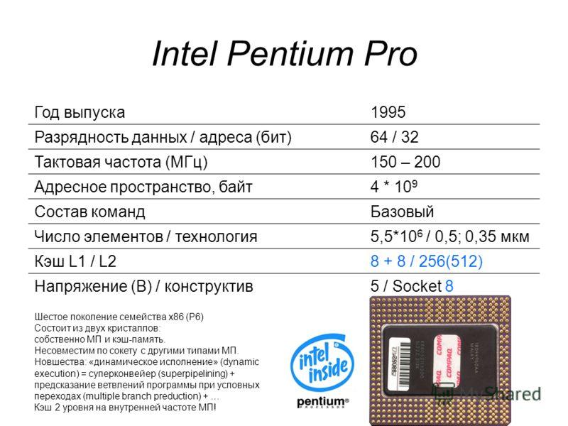 Intel Pentium Pro Год выпуска1995 Разрядность данных / адреса (бит)64 / 32 Тактовая частота (МГц)150 – 200 Адресное пространство, байт4 * 10 9 Состав командБазовый Число элементов / технология5,5*10 6 / 0,5; 0,35 мкм Кэш L1 / L28 + 8 / 256(512) Напря