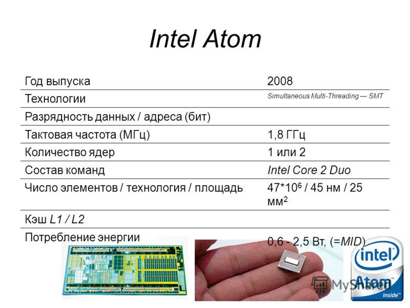 Intel Atom Год выпуска2008 Технологии Simultaneous Multi-Threading SMT Разрядность данных / адреса (бит) Тактовая частота (МГц)1,8 ГГц Количество ядер1 или 2 Состав командIntel Core 2 Duo Число элементов / технология / площадь47*10 6 / 45 нм / 25 мм