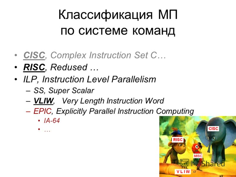 Классификация МП по системе команд CISC, Complex Instruction Set C… RISC, Redused … ILP, Instruction Level Parallelism –SS, Super Scalar –VLIW, Very Length Instruction Word –EPIC, Explicitly Parallel Instruction Computing IA-64 …