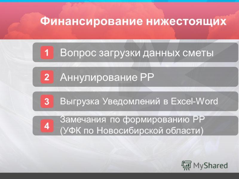 Финансирование нижестоящих 1 Вопрос загрузки данных сметы 2 Аннулирование РР 3 Выгрузка Уведомлений в Excel-Word 4 Замечания по формированию РР (УФК по Новосибирской области)