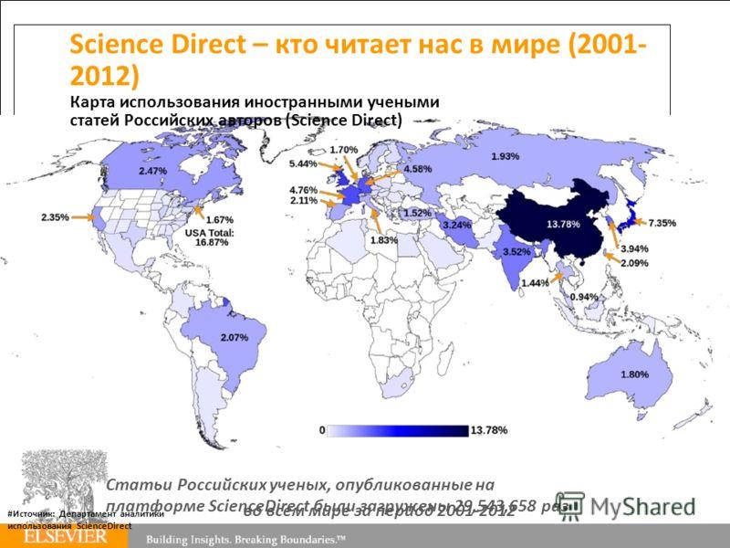 #Источник: Департамент аналитики использования ScienceDirect во всем мире за период 2001-2012 Science Direct – кто читает нас в мире (2001- 2012) Карта использования иностранными учеными статей Российских авторов (Science Direct) Статьи Российских уч