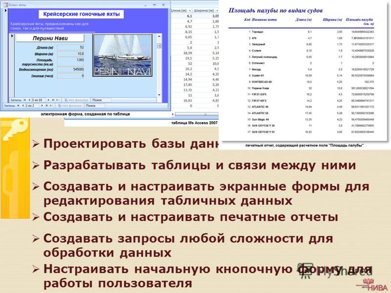 Цель обучения: Научиться работать с базами данных Ms Access 2007 Проектировать базы данных Разрабатывать таблицы и связи между ними Создавать и настраивать экранные формы для редактирования табличных данных Создавать и настраивать печатные отчеты Соз