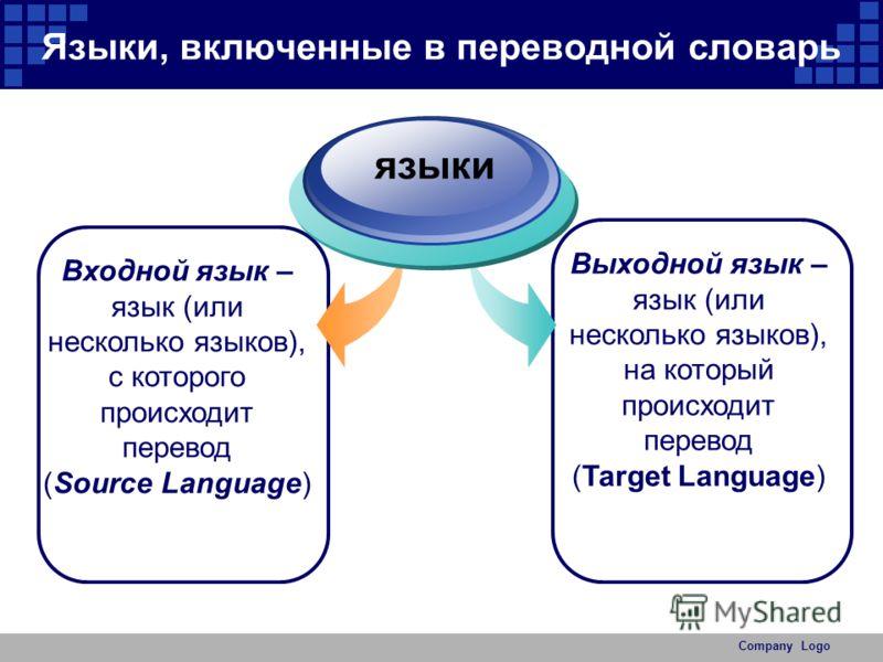 Company Logo Языки, включенные в переводной словарь Входной язык – язык (или несколько языков), с которого происходит перевод (Source Language) языки Выходной язык – язык (или несколько языков), на который происходит перевод (Target Language)