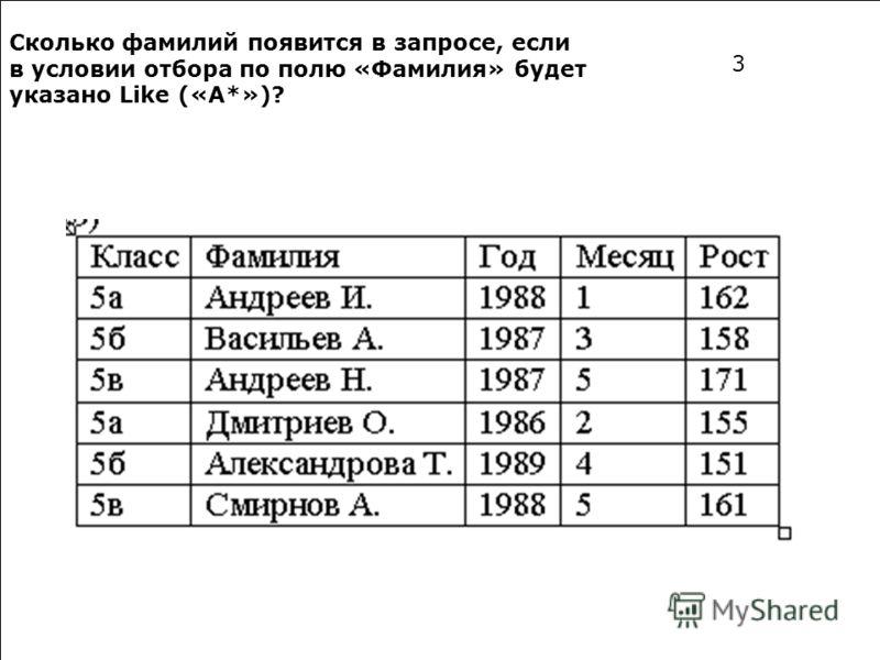 Задана таблица базы данных. Укажите фамилии учащихся, данные о которых появятся в таблице запроса, если выбрано следующее условие отбора? (Класс = «5а»,) И (Год > 1985) И (Месяц > 1). Дмитриев