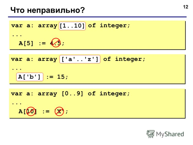 12 Что неправильно? var a: array[10..1] of integer;... A[5] := 4.5; var a: array[10..1] of integer;... A[5] := 4.5; [1..10] var a: array ['z'..'a'] of integer;... A['B'] := 15; var a: array ['z'..'a'] of integer;... A['B'] := 15; A['b'] ['a'..'z'] va