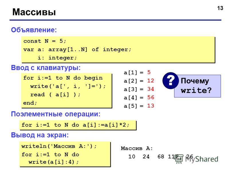 13 Массивы Объявление: Ввод с клавиатуры: Поэлементные операции: Вывод на экран: const N = 5; var a: array[1..N] of integer; i: integer; const N = 5; var a: array[1..N] of integer; i: integer; for i:=1 to N do begin write('a[', i, ']='); read ( a[i]