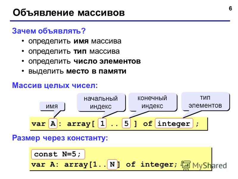 6 Объявление массивов Зачем объявлять? определить имя массива определить тип массива определить число элементов выделить место в памяти Массив целых чисел: Размер через константу: имя начальный индекс конечный индекс тип элементов тип элементов var A