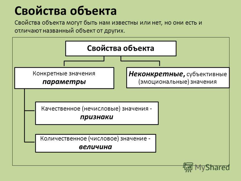 Свойства объекта Свойства объекта могут быть нам известны или нет, но они есть и отличают названный объект от других. Свойства объекта Конкретные значения параметры Качественное (нечисловые) значения - признаки Количественное (числовое) значение - ве