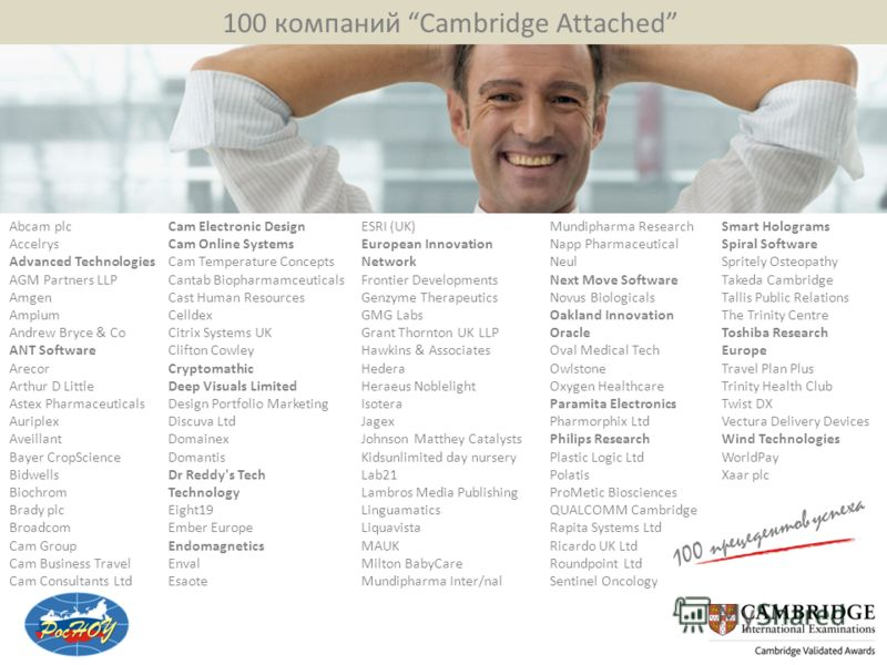 100 компаний Cambridge Attached Abcam plc Accelrys Advanced Technologies AGM Partners LLP Amgen Ampium Andrew Bryce & Co ANT Software Arecor Arthur D Little Astex Pharmaceuticals Auriplex Aveillant Bayer CropScience Bidwells Biochrom Brady plc Broadc