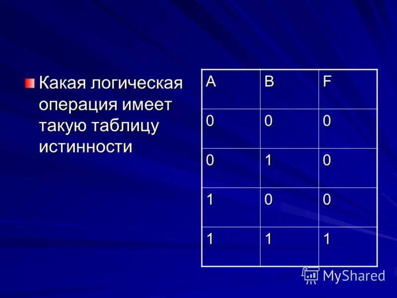 Какая логическая операция имеет такую таблицу истинности ABF 000 010 100 111