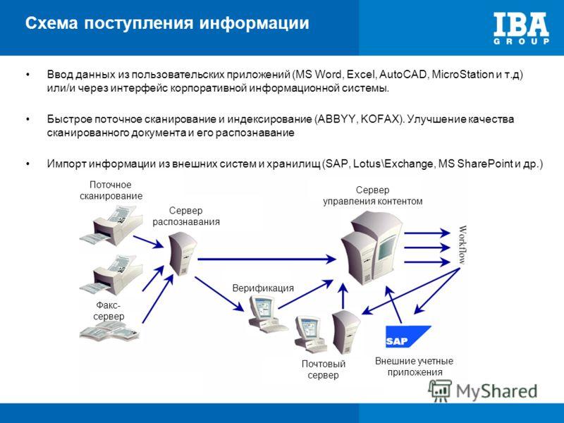 Схема поступления информации Поточное сканирование Факс- сервер Сервер распознавания Верификация Почтовый сервер Внешние учетные приложения Сервер управления контентом Ввод данных из пользовательских приложений (MS Word, Excel, AutoCAD, MicroStation