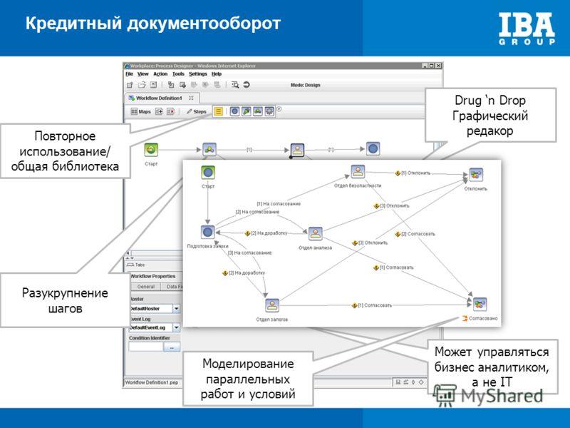 Кредитный документооборот Может управляться бизнес аналитиком, а не IT Повторное использование/ общая библиотека Drug n Drop Графический редакор Разукрупнение шагов Моделирование параллельных работ и условий
