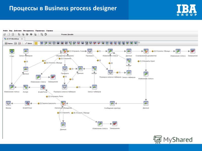 Процессы в Business process designer