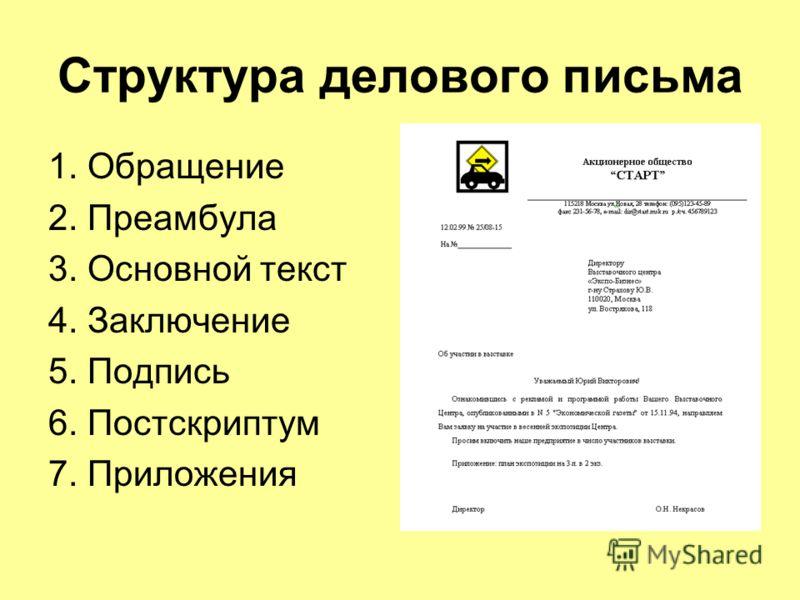 Структура делового письма 1. Обращение 2. Преамбула 3. Основной текст 4. Заключение 5. Подпись 6. Постскриптум 7. Приложения