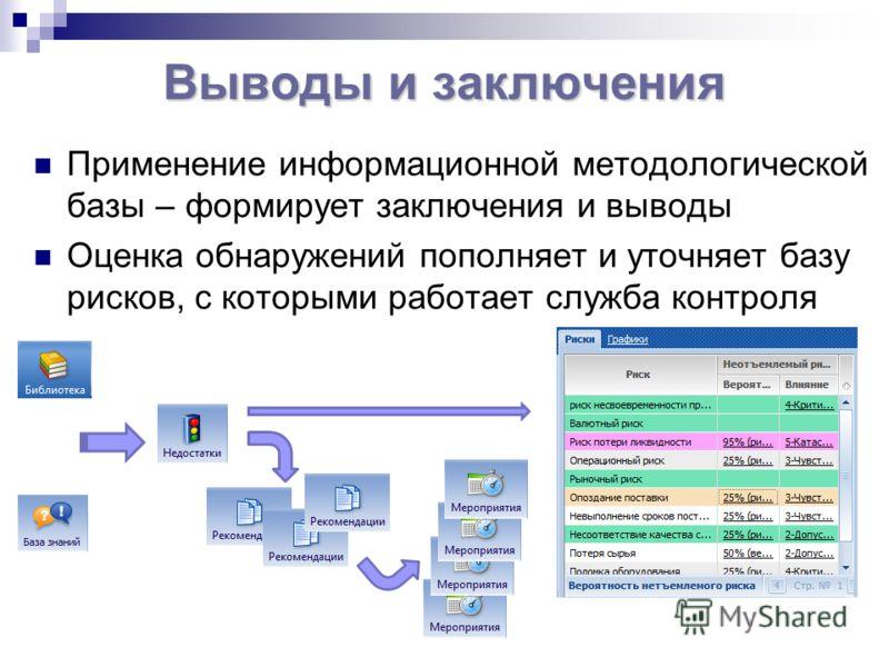 Применение информационной методологической базы – формирует заключения и выводы Оценка обнаружений пополняет и уточняет базу рисков, с которыми работает служба контроля Выводы и заключения