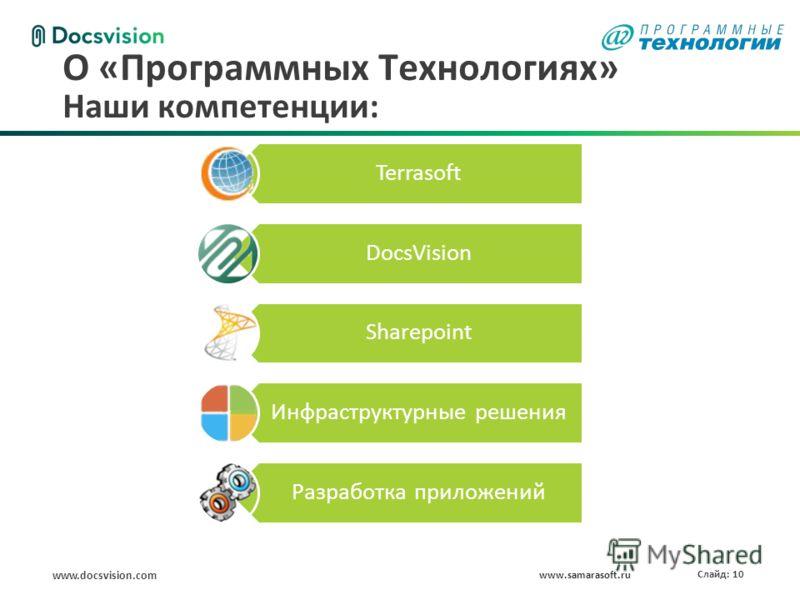 www.docsvision.com Слайд: 10 О «Программных Технологиях» Наши компетенции: www.samarasoft.ru Terrasoft DocsVision Sharepoint Инфраструктурные решения Разработка приложений