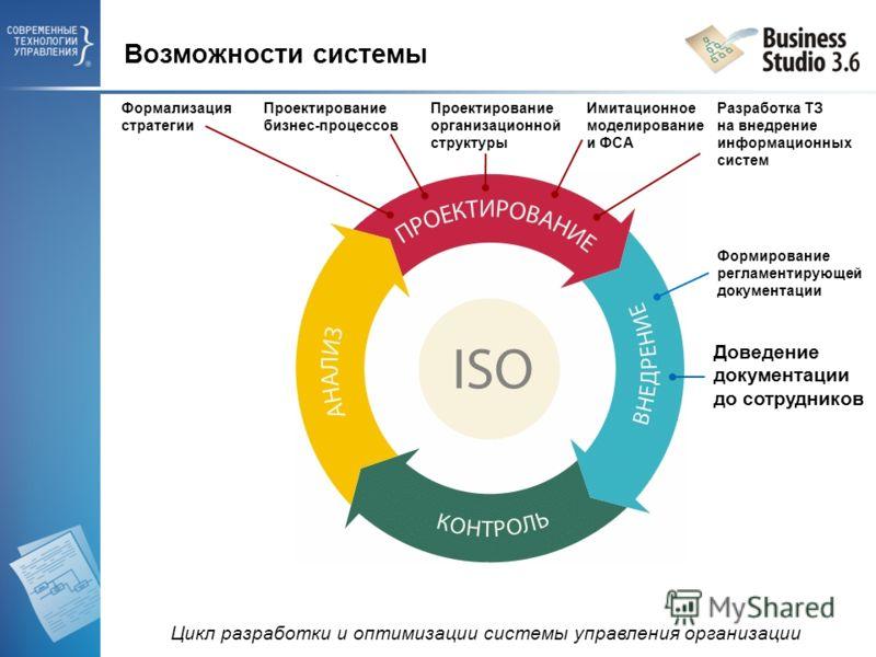 Доведение документации до сотрудников Формирование регламентирующей документации Формализация стратегии Проектирование бизнес-процессов Проектирование организационной структуры Имитационное моделирование и ФСА Разработка ТЗ на внедрение информационны