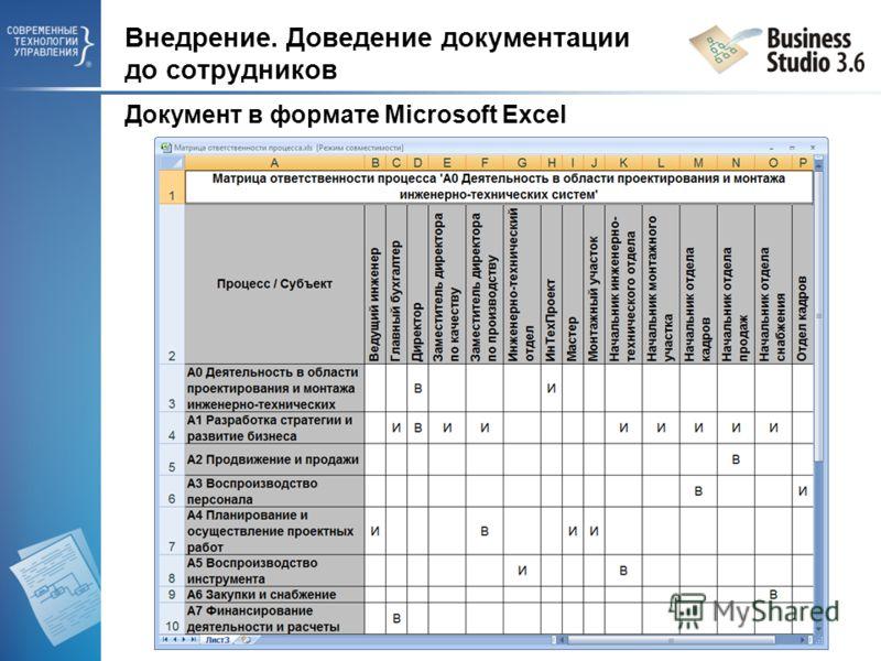 Внедрение. Доведение документации до сотрудников Документ в формате Microsoft Excel