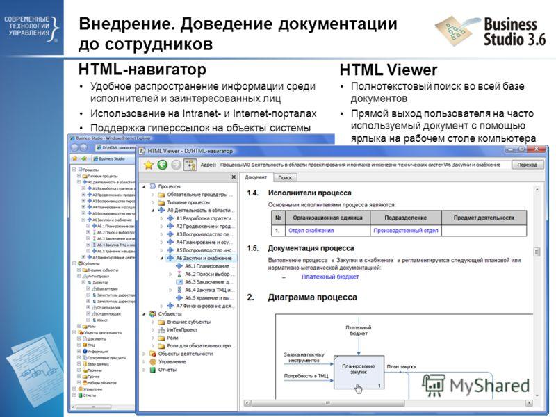 Внедрение. Доведение документации до сотрудников HTML-навигатор Удобное распространение информации среди исполнителей и заинтересованных лиц Использование на Intranet- и Internet-порталах Поддержка гиперссылок на объекты системы HTML Viewer Полнотекс