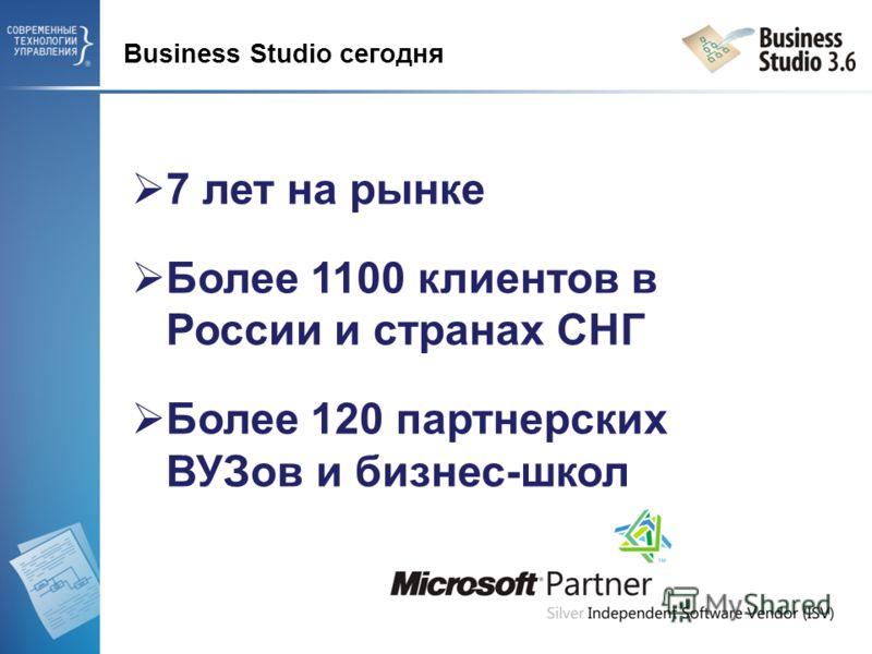 Business Studio сегодня 7 лет на рынке Более 1100 клиентов в России и странах СНГ Более 120 партнерских ВУЗов и бизнес-школ