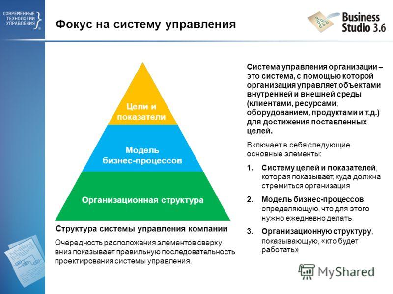 Фокус на систему управления Цели и показатели Модель бизнес-процессов Организационная структура Система управления организации – это система, с помощью которой организация управляет объектами внутренней и внешней среды (клиентами, ресурсами, оборудов