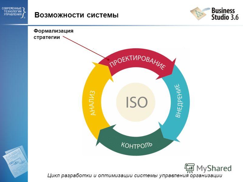 Формализация стратегии Возможности системы Цикл разработки и оптимизации системы управления организации