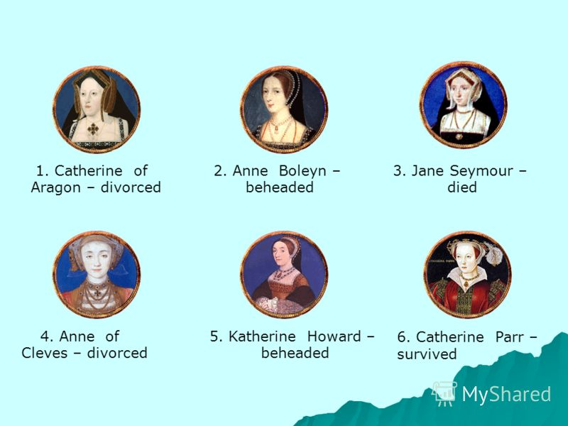 2. Anne Boleyn – beheaded 1. Catherine of Aragon – divorced 3. Jane Seymour – died 4. Anne of Cleves – divorced 5. Katherine Howard – beheaded 6. Catherine Parr – survived