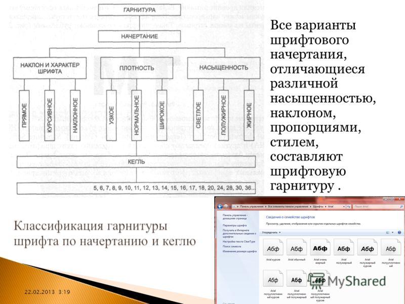 22.02.2013 3:2124 Все варианты шрифтового начертания, отличающиеся различной насыщенностью, наклоном, пропорциями, стилем, составляют шрифтовую гарнитуру.