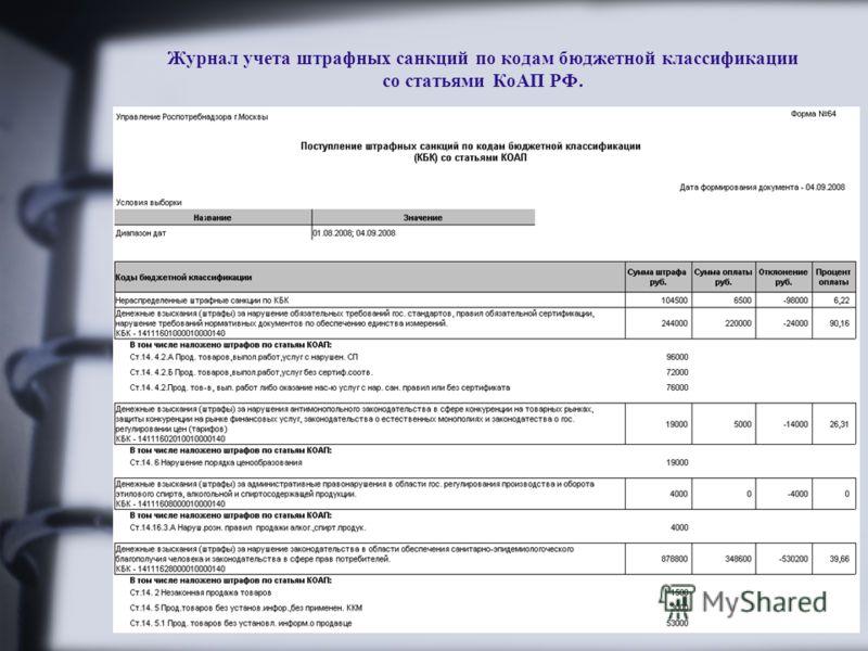 Журнал учета штрафных санкций по кодам бюджетной классификации со статьями КоАП РФ.