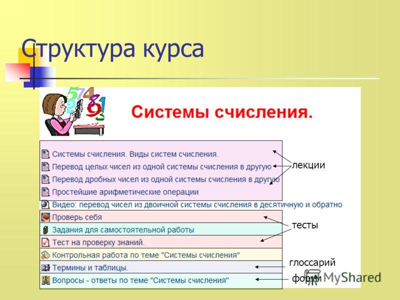 Структура курса лекции тесты глоссарий форум