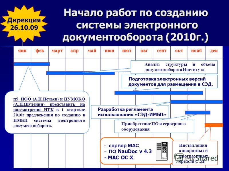 Начало работ по созданию системы электронного документооборота (2010г.) янвфевмартапрмайиюниюлавгсентоктноябдек Дирекция 26.10.09 п5. НОО (А.П.Нечаев) и ЦУМОКО (А.П.Шуленин) представить на рассмотрение НТК в 1 квартале 2010г предложения по созданию в